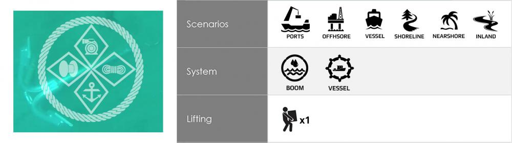 BOOM ANCHORING KIT OIL BOOM ANCHORING SET BOOM ANCHOR SET OIL BOOM EQUIPMENT 05